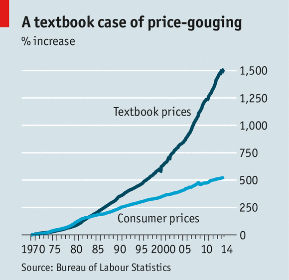 A textbook case of price-gouging